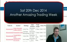2000 dollars in 7 days 19th dec hon trade