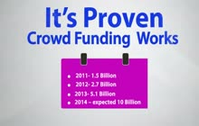 WeShare CrowdFunding   It's Proven To Work!